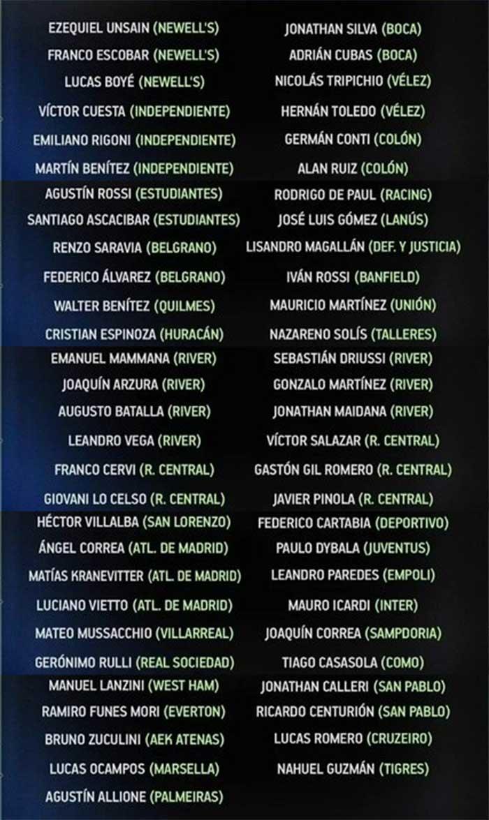 lista-preliminar-martino-argentina-jjoo-rio-2016_138kihi5ovsfa1ttncgd40k6t9